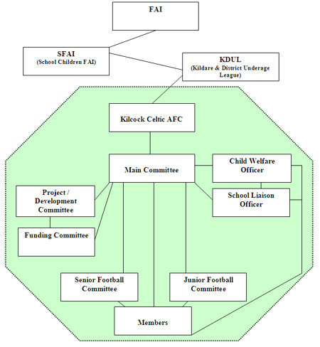 club-structure.jpg