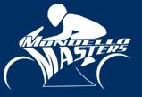 Mondello Masters Motorcycle Racing