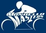 Mondello Masters